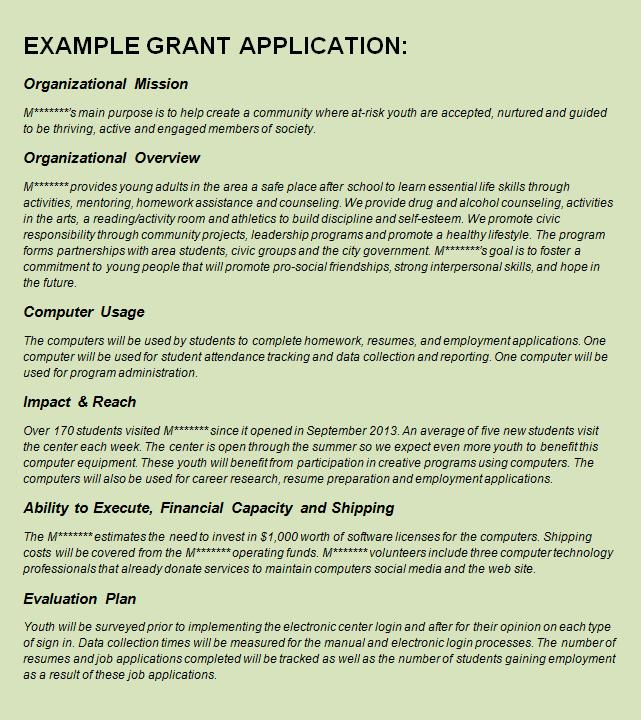 Green Technology essay...help?!?